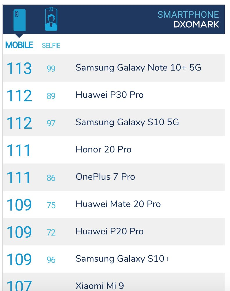 galaxy note10 di dong viet1